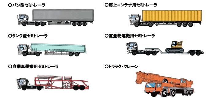 特殊車両の例。バン型・タンク型・海上コンテナ用など