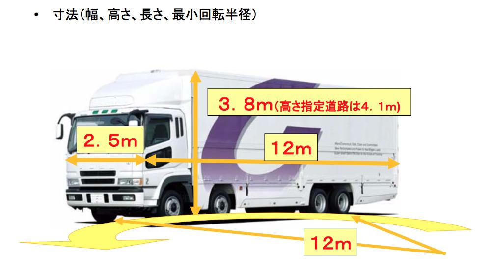 車両寸法の一般的制限値